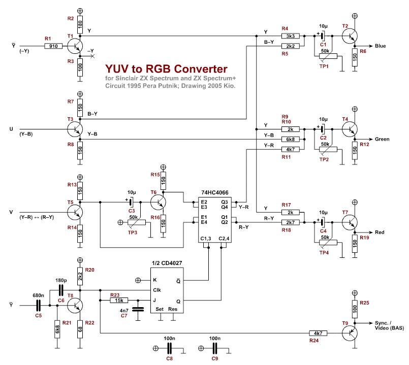 Directory: /Vintage/Sinclair/82/Doityourself/YUV to RGB