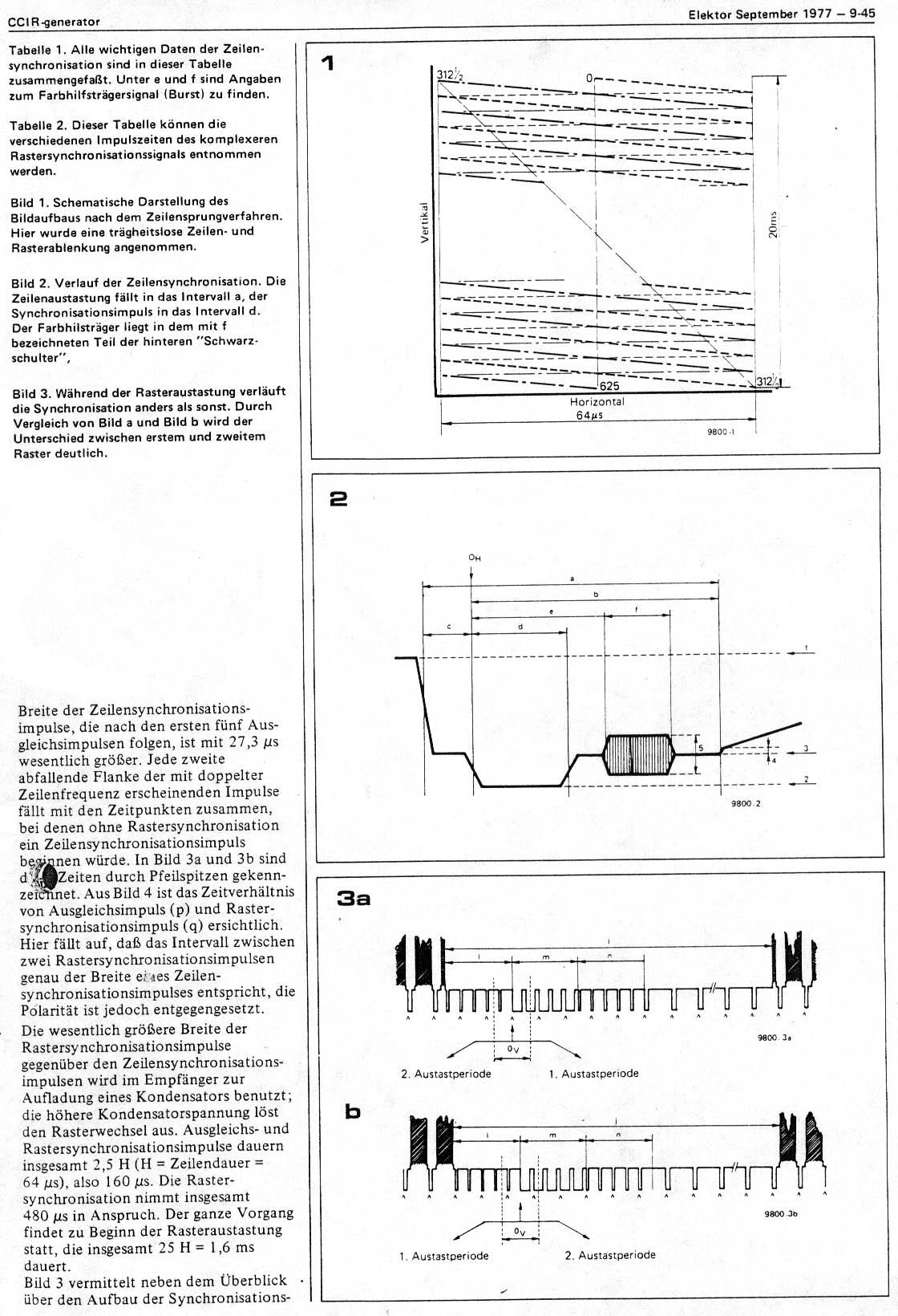 Schön Schematische Darstellung Des Generators Fotos - Der Schaltplan ...